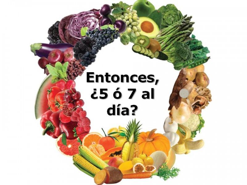 """Frutas y hortalizas: ¿Siguen siendo """"5aldía""""?  Mujeres: De corazones jóvenes a arterias adultas sanas"""