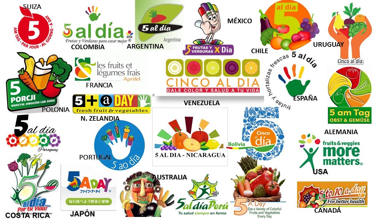 Consumo de frutas y hortalizas: Un asunto de salud pública compartido