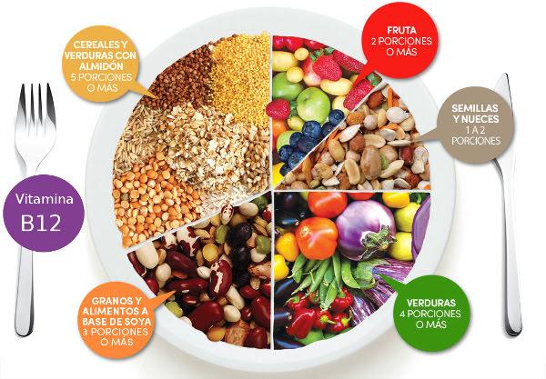 Más apuntes sobre los beneficios de una alimentación vegana o vegetariana