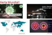 El coronavirus SARS-CoV-2 sigue dando que hacer…