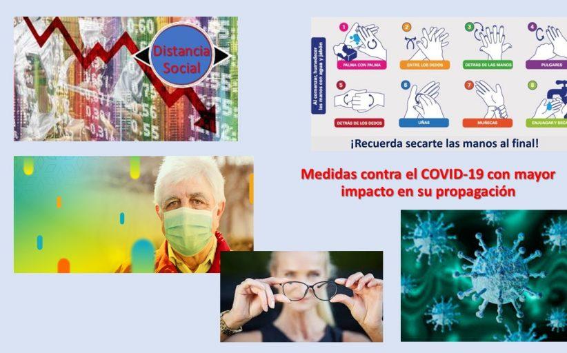 ¿Hay certeza de la eficiencia de las medidas de rutina en disminuir la propagación del COVID-19?