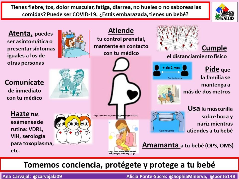 Embarazo y COVID-19. Situación venezolana