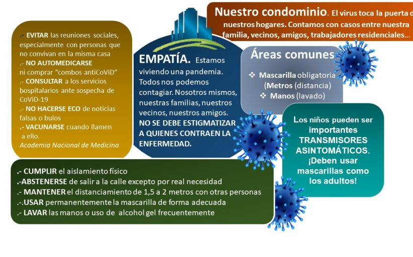El coronavirus SARS-CoV-2 toca la puerta de nuestros condominios y edificios residenciales