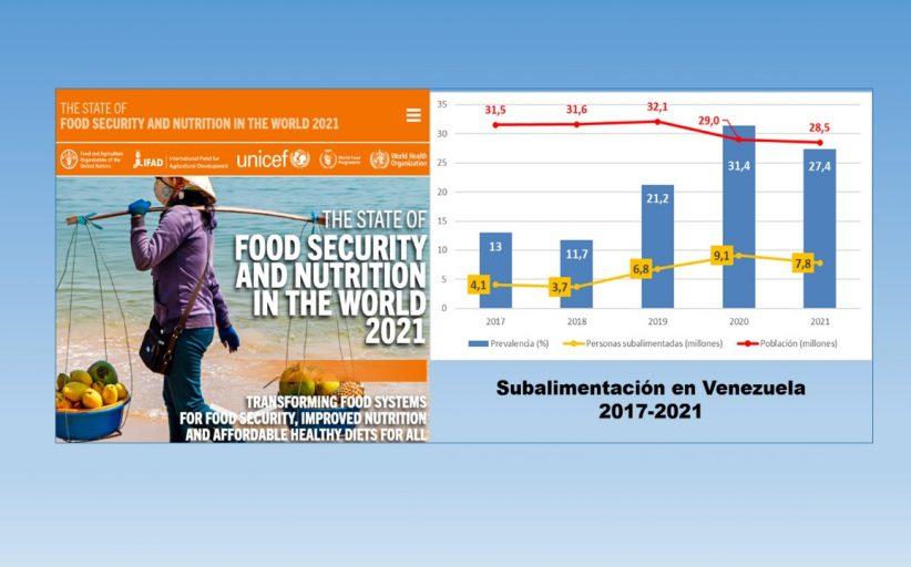 La inseguridad alimentaria se profundiza en el mundo según el SOFI 2021. ¿Y en Venezuela?